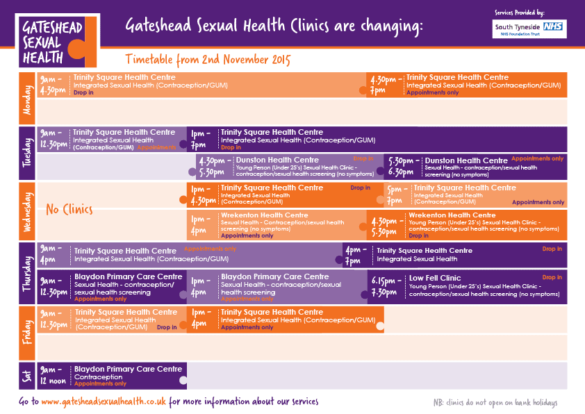 Integrated sexual health services uk
